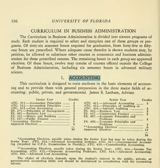 University Record Accounting Program