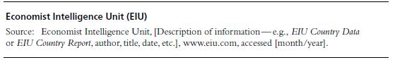 EIU Citation