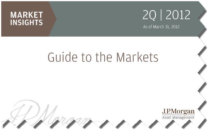 JPMorgan Guide