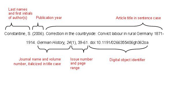 Last name & first initals of author(s): Constantine, S.  Publication Year: (2006). Article Title in sentence case: Correction in the countryside: Convict labour in rural Germany 1871-     1914. Jounral Name & Volume: German History, 24 Issue Number: (1), 39-61. Digitial object identifier: doi:10.1191/0266355406gh362oa