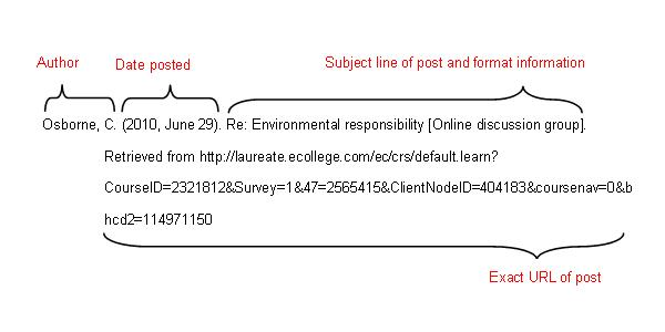 Author: Osborne, C. Date posted: (2010, June 29). Subject line of post and format information: Re: Environmental responsibility [Online discussion group].     Exact URL of post: Retrieved from http://laureate.ecollege.com/ec/crs/default.learn?     CourseID=2321812&Survey=1&47=2565415&ClientNodeID=404183&